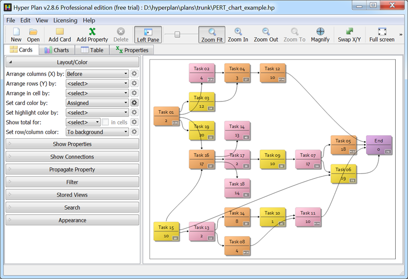 Project management network diagram software free download free.