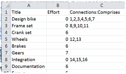 Import work breakdown structure CSV