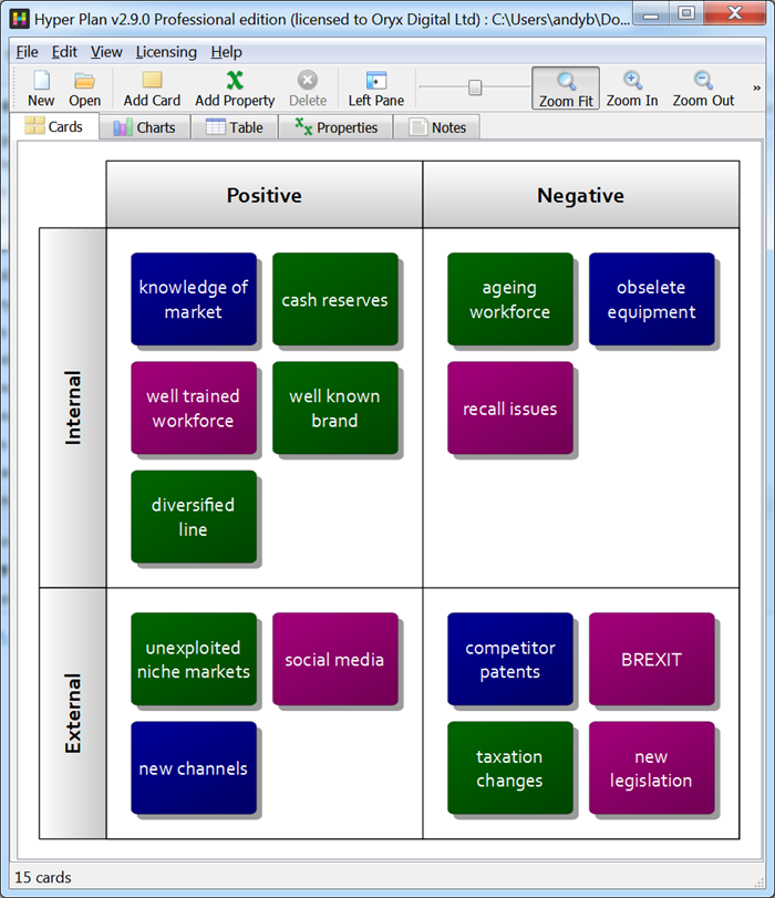 SWOT table software
